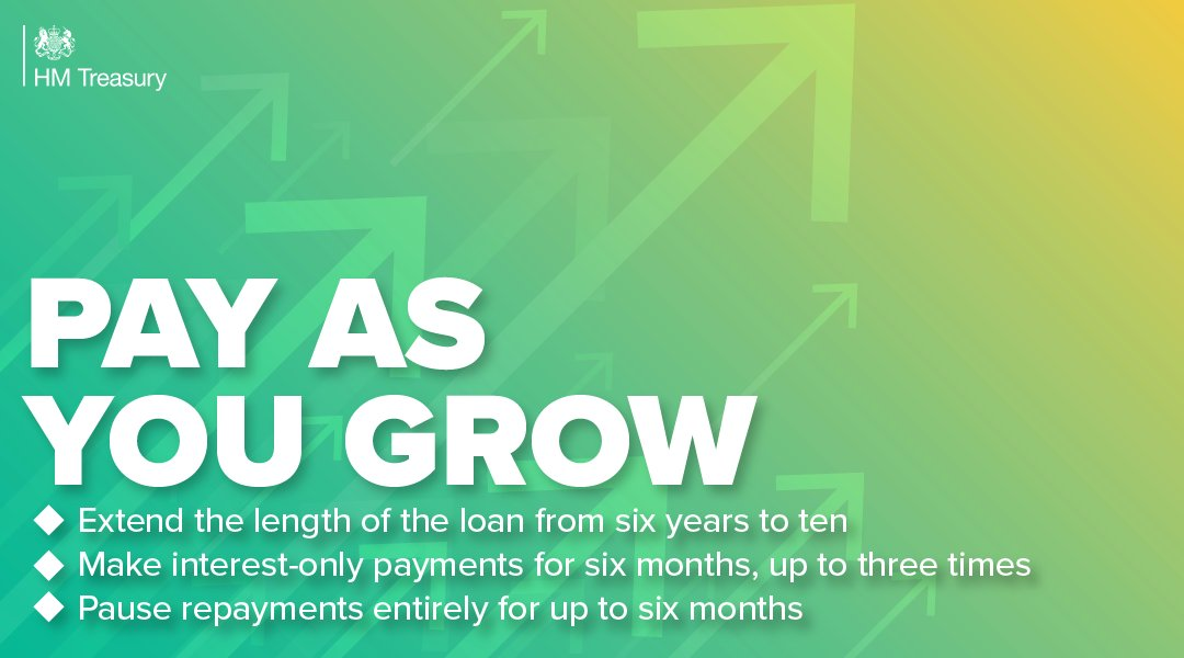 Bounce Back Loan Borrowers Can Delay Repayments By Extra Six Months