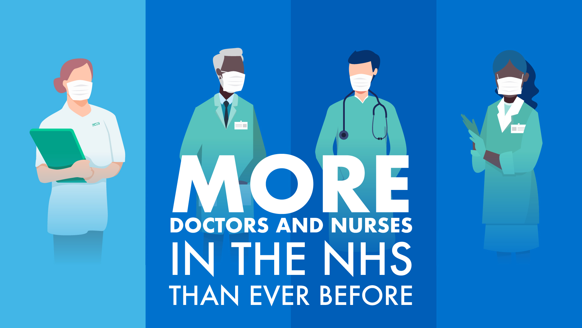 Record Number Of Doctors And Nurses Working In The NHS In England