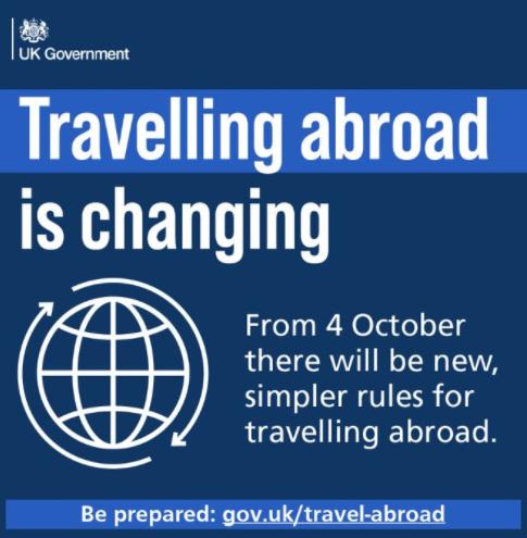 New System For International Travel